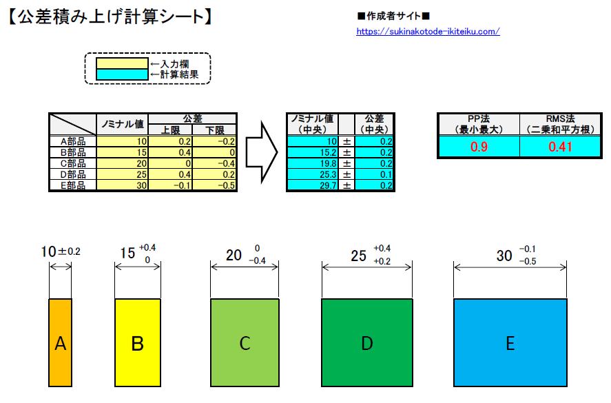 #05【機械設計】公差の二乗和平方根をエクセルで計算してみた ...