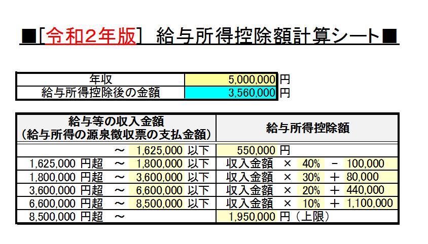 所得税 計算 ツール